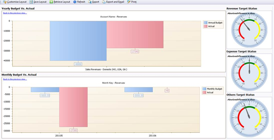 Finance-kpi-dashboard-2